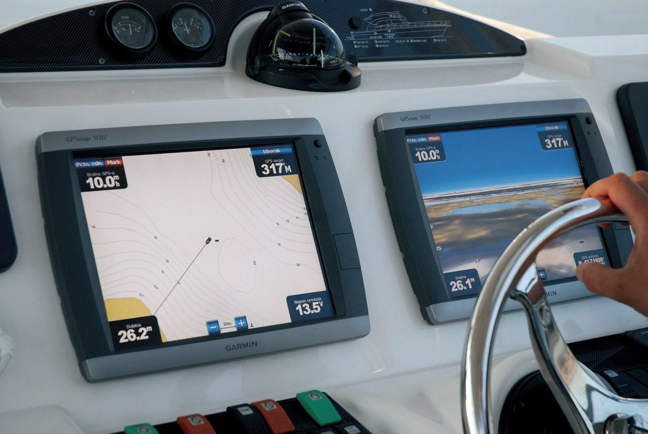 GPS pozicija