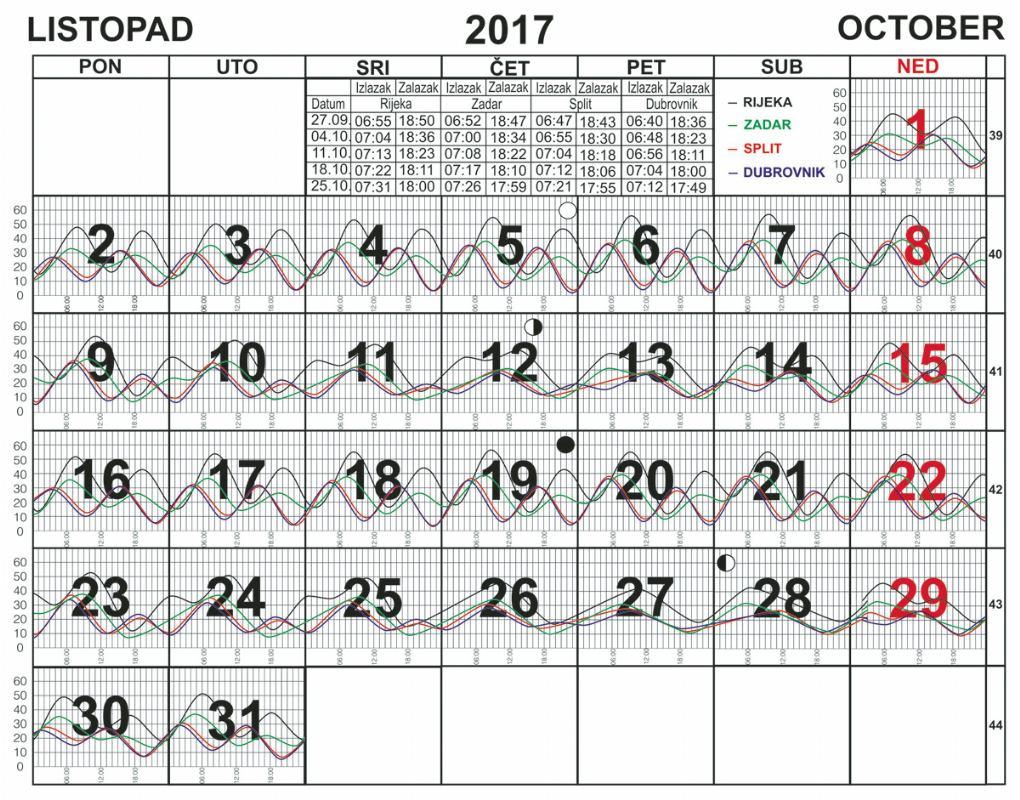 Listopad 2017.