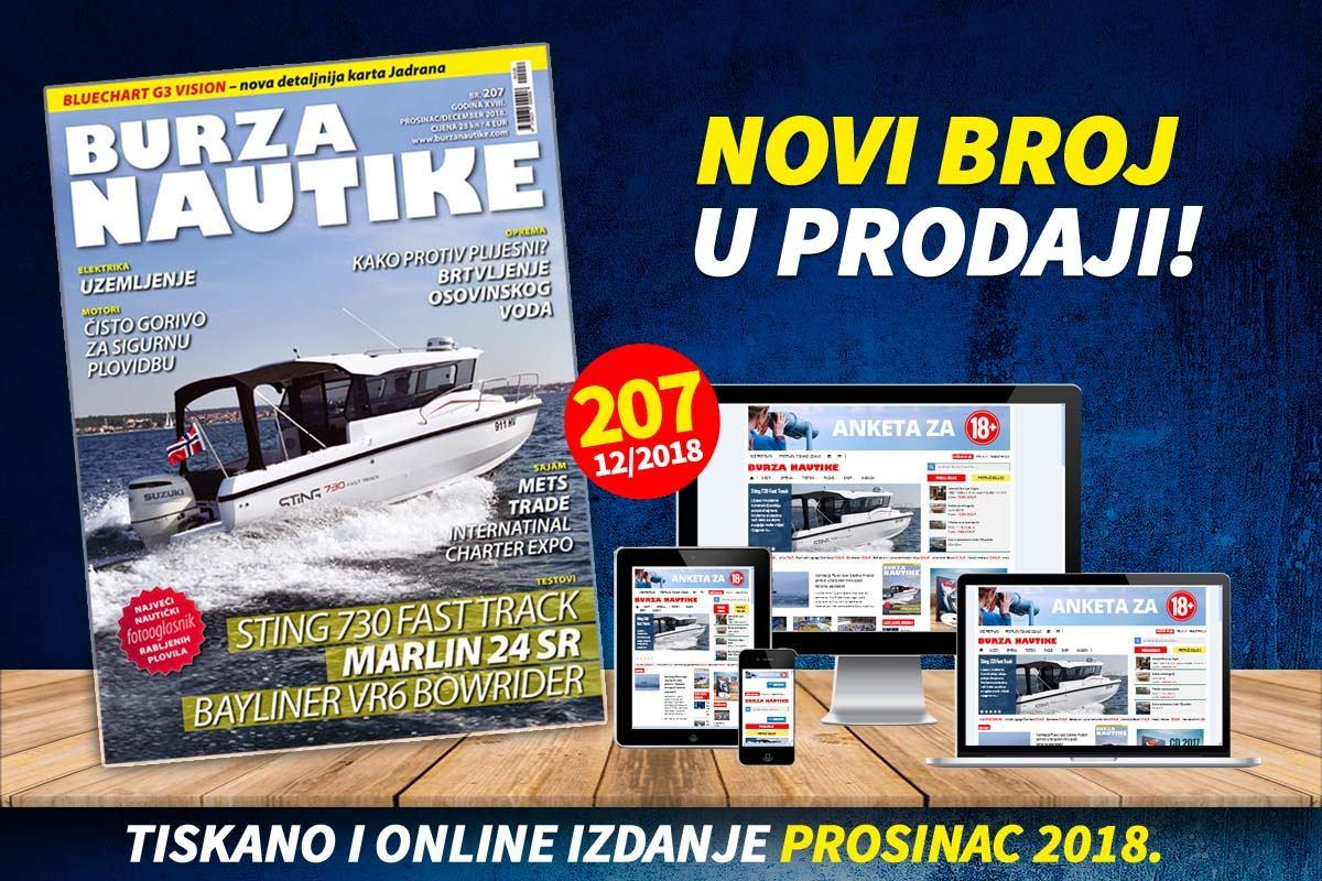 Tiskano izdanje Burze Nautike je u prodaji!