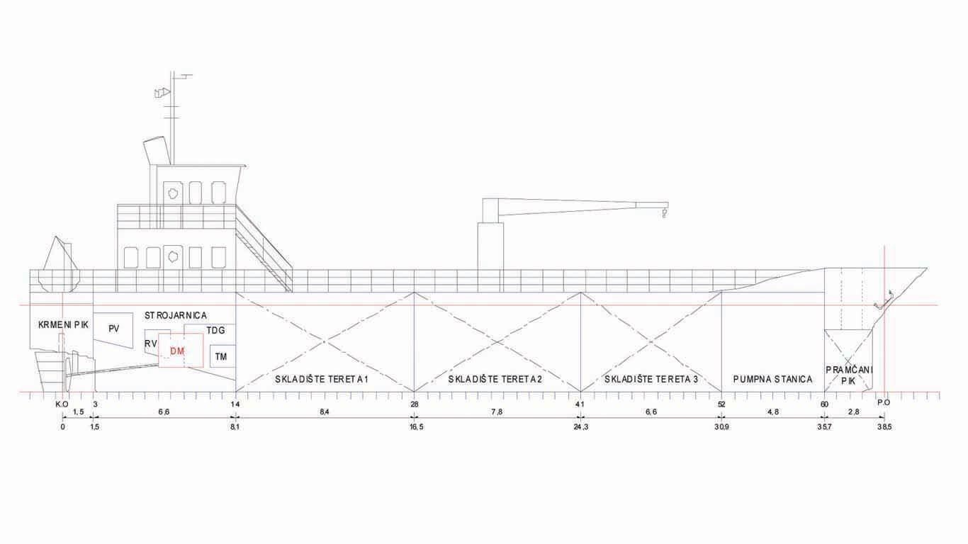 Vodonosac- brod za opskrbu vodom hrvatskih otoka